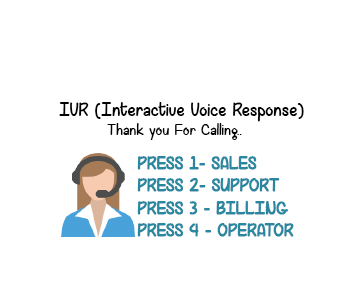 TRSMIcloud IVR (Interactive Voice Response)